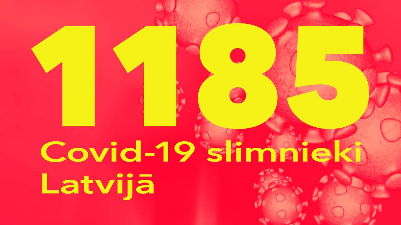 Koronavīrusa saslimušo skaits Latvijā 17.07.2020.