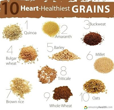 The Best Heart Healthiest Grains for all