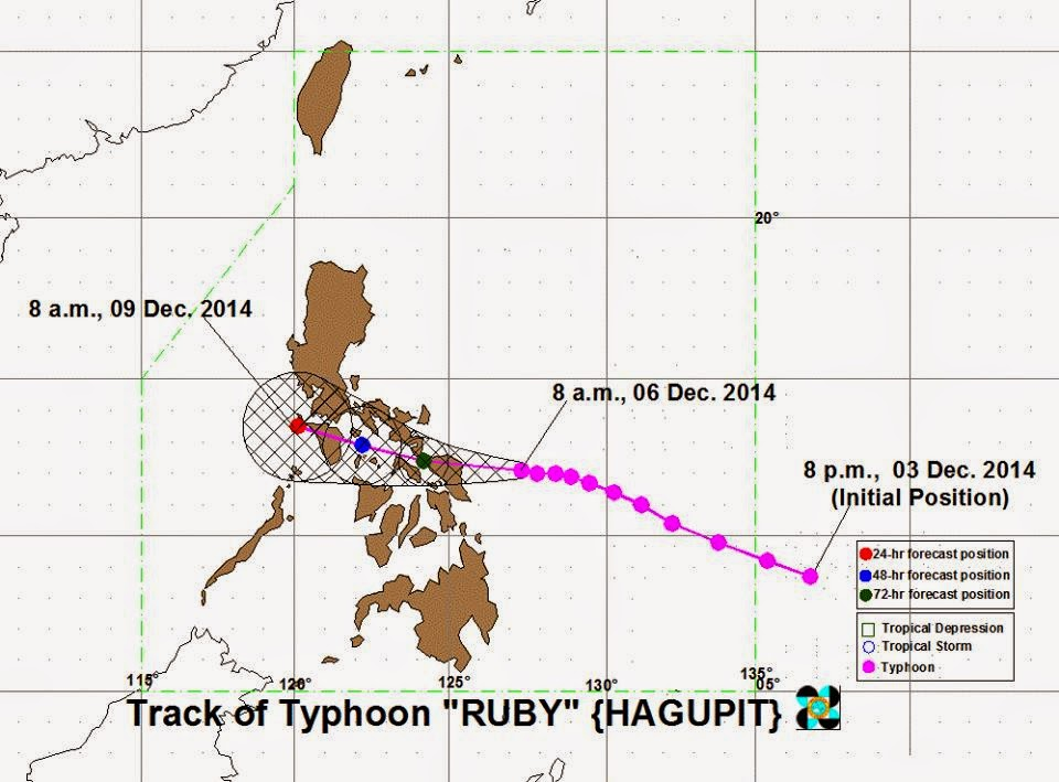 Typhoon Ruby slightly weakens, Signal No. 3 up in 8 areas