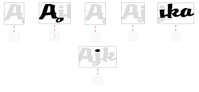 jak rozpoznać tekst na obrazku co to za czcionka