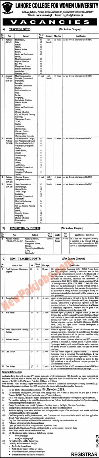 New Govt Jobs in Lahore College For Women University