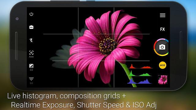 Tampilan Aplikasi Camera ZOOM FX Premium