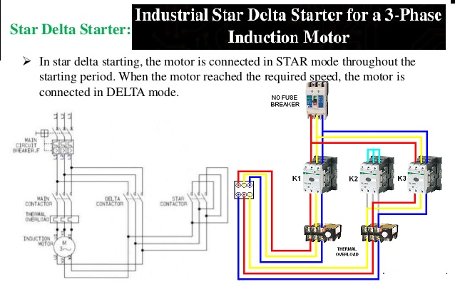 Industrial Star Delta Starter For A 3 Phase Induction