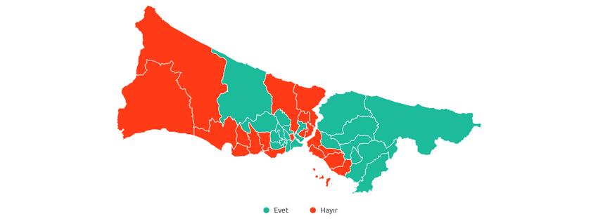 Şile, 16 Nisan Referandum Sonucu