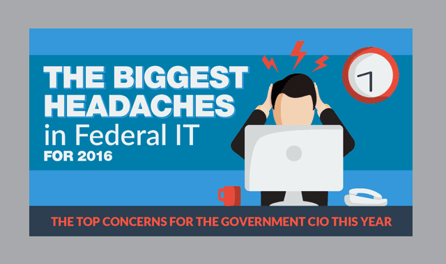 The Biggest Headaches in Federal IT for 2016