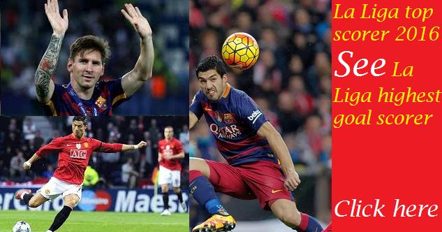 La Liga top scorer 2016 - See La Liga highest goal scorer ...