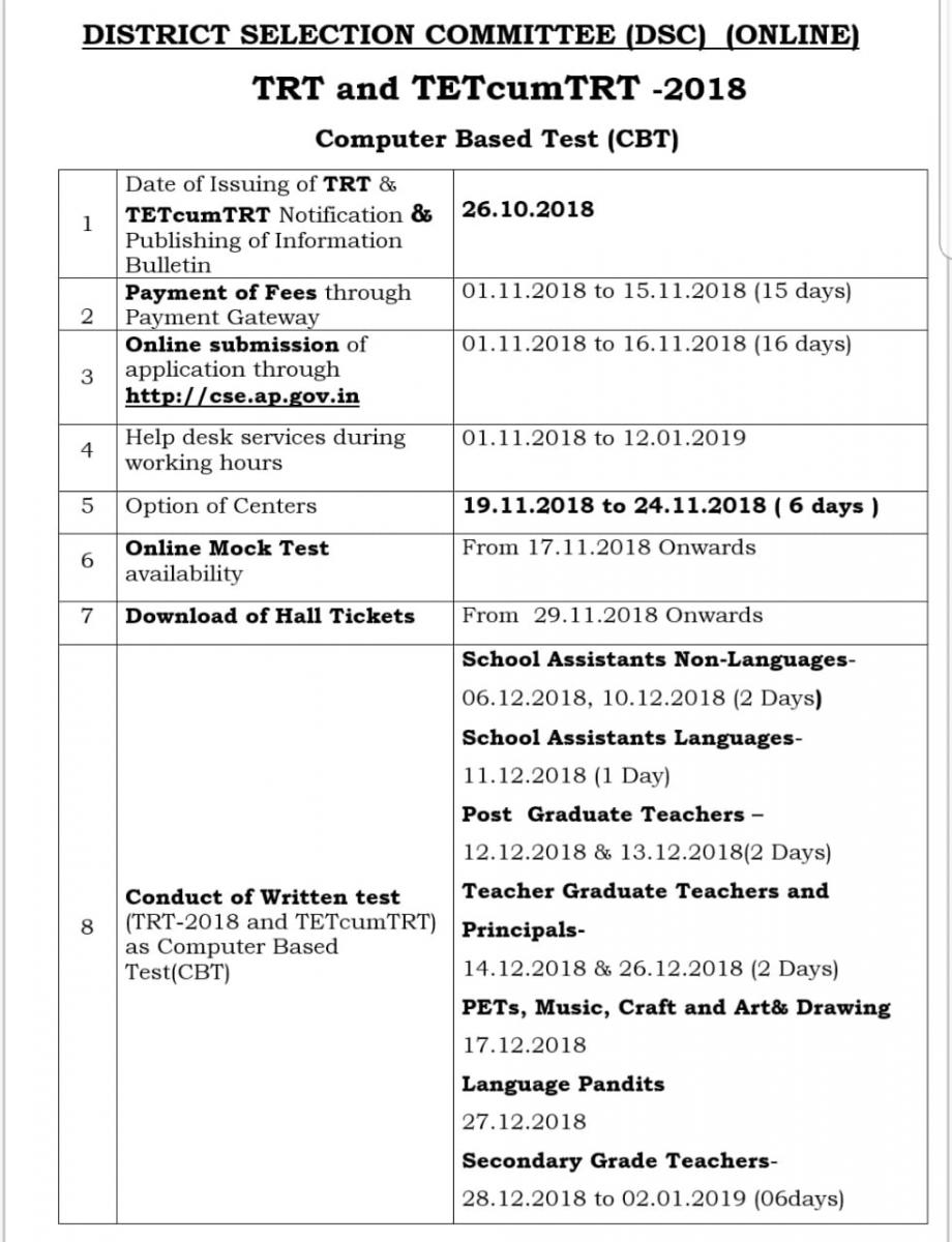 AP DSC (DSC) Notification 2018
