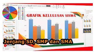Aplikasi Grafik kelulusan siswa untuk jenjang SD SMP SMA SMK MA MTS dan MI dalam format excel Otomatis