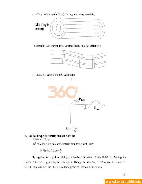 gach bong-1_Page_03 Bài giảng Âm học kiến trúc