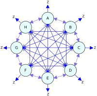 Liên kết web (Link web)