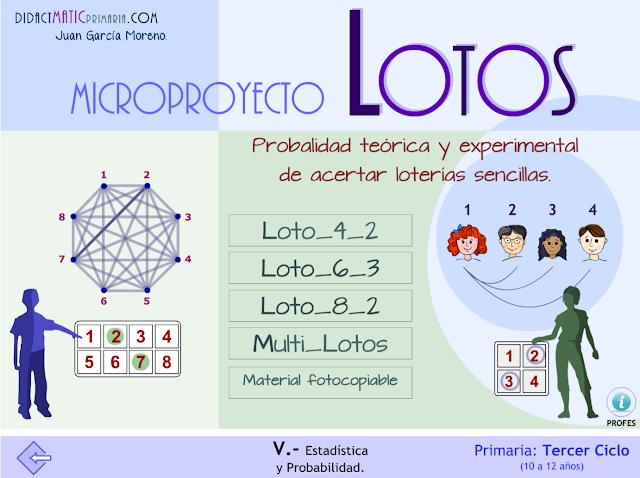 Microproyecto LOTOS. Tercer ciclo de Primaria.