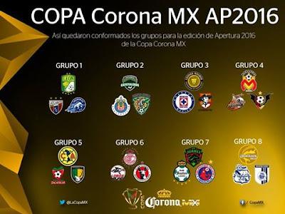 Nuevos grupos Copa MX