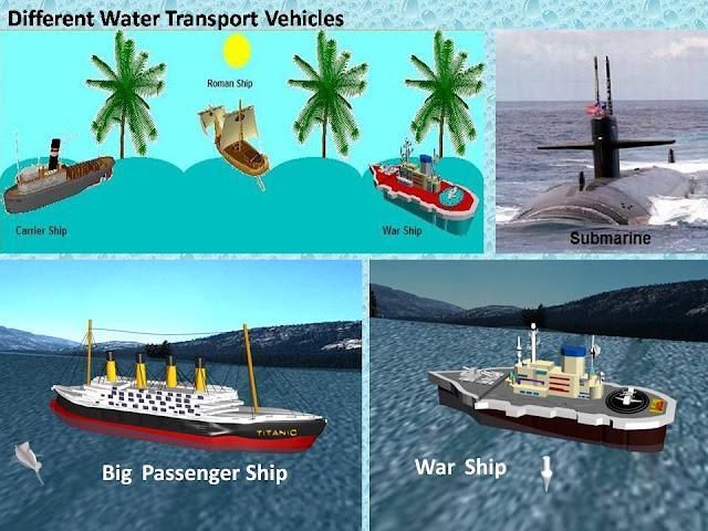 Subhaditya InfoWorld: Engines Car ,Ships And Aeroplane