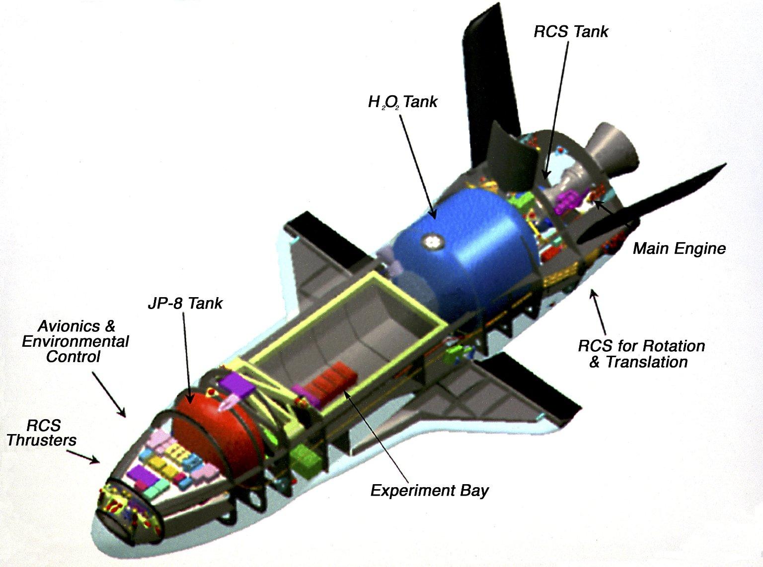 Black Horizon: Making the unmanned X-37B mini space ...