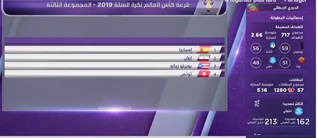 مجموعة منتخب تونس في كاس العالم لكرة السلة