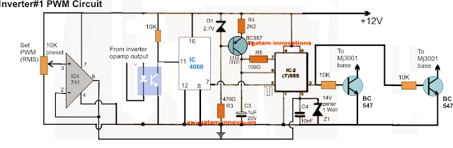 Synchronizing Sine Wave PWM across the Inverters