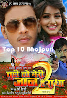 Rishabh Kashyap Golu, Raju Singh Mahi, Mahi Khan, Sangeeta Tiwari New Upcoming movie Tu Hi To Meri Jaan Hai Radha 2 2017 wiki, Shooting, release date, Poster, pics news info