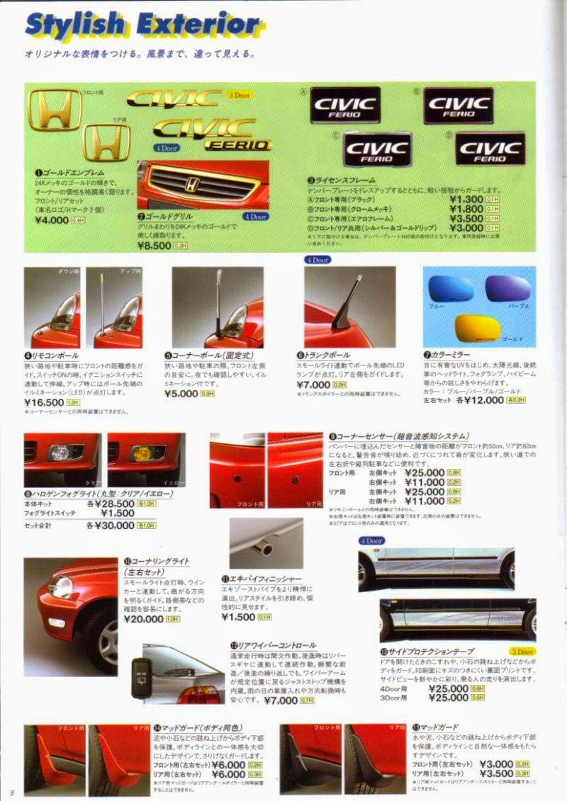 Honda Civic Ek Wiring Diagram