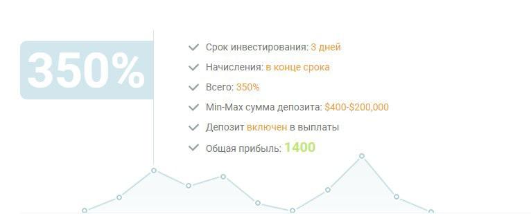 Инвестиционные планы MrCoin 6