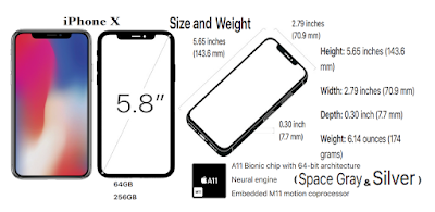 iPhone X User Manual, iPhone X Manual, iPhone X Guide