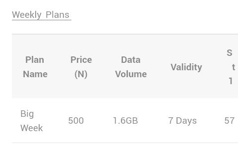 [Image: glo-weekly-plan-price-mb.jpg]