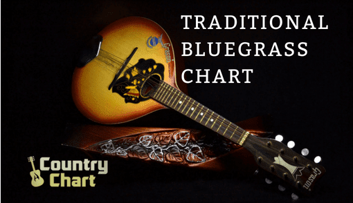 traditional bluegrass chart, traditional bluegrass, bluegrass music, countrychart.com
