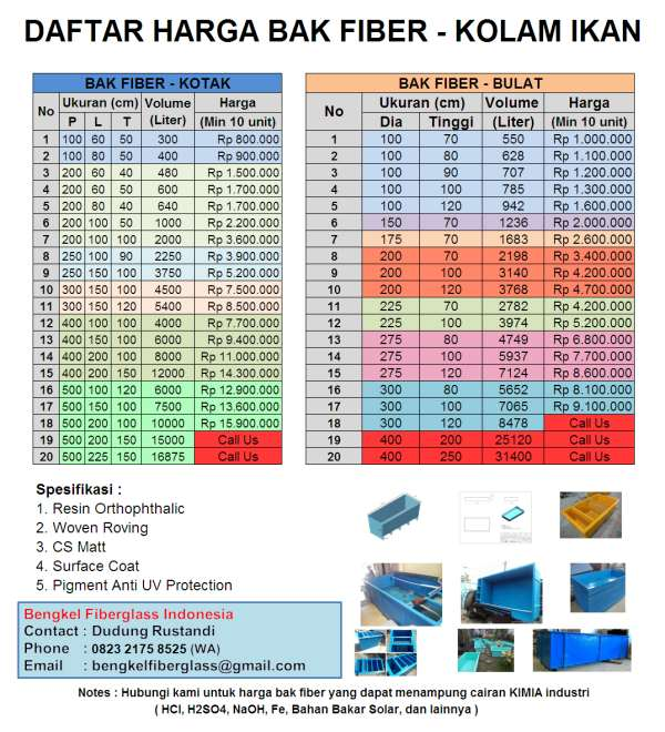 daftar harga bak fiber murah di bandung