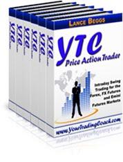 Lance Beggs Ytc Price Action Trader Analysissense