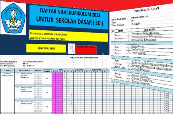 Perangkat Administrasi Guru Kelas 1 dan 4 SD Kurikulum 2013
