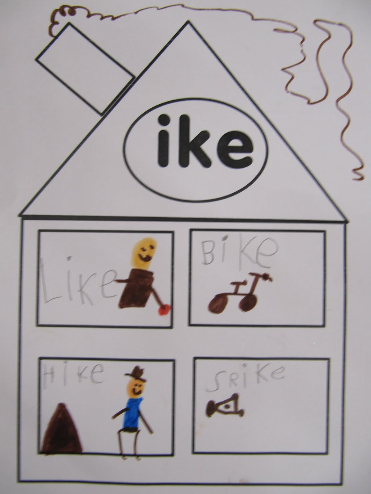 Kc Kindergarten Times The Ike Family