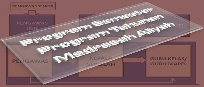 Prota Promes KTSP Untuk MA Semua Mapel