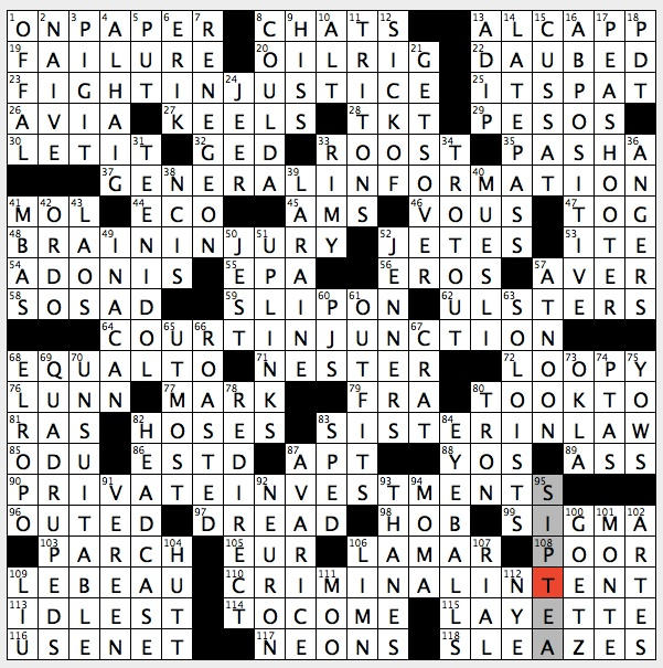 Rex Parker Does The Nyt Crossword Puzzle Cheap Smoke In Slang Sun 6 14 15 Creator Of Stupefyin Jones Rank Above Bey Sally Sweet Bun Dick Popularized Zone Blitz