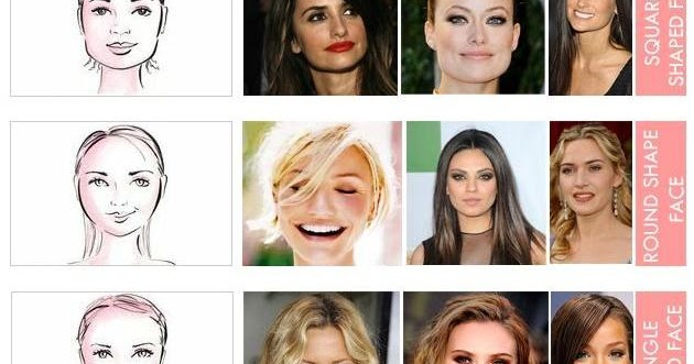 The Best Hairstyles for Face Shapes
