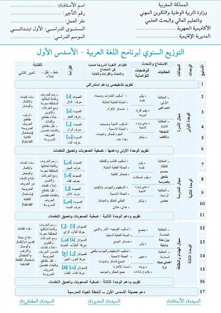 """التوزيع السنوي للبرنامج الجديد للغة العربية للمستوى الأول ابتدائي وفق مرجع """"المفيد في اللغة العربية""""."""