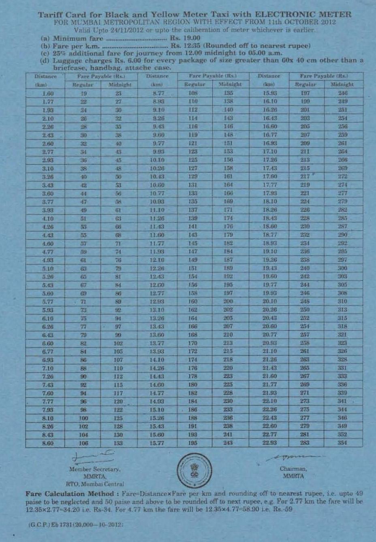fare filing estimation