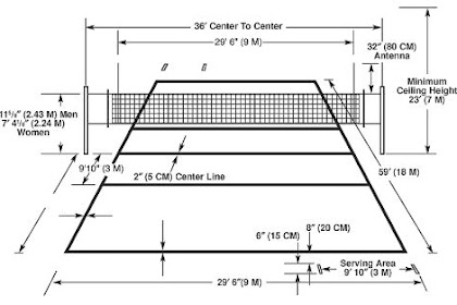 Volleyball Court Diagram With Measurements And Labels
