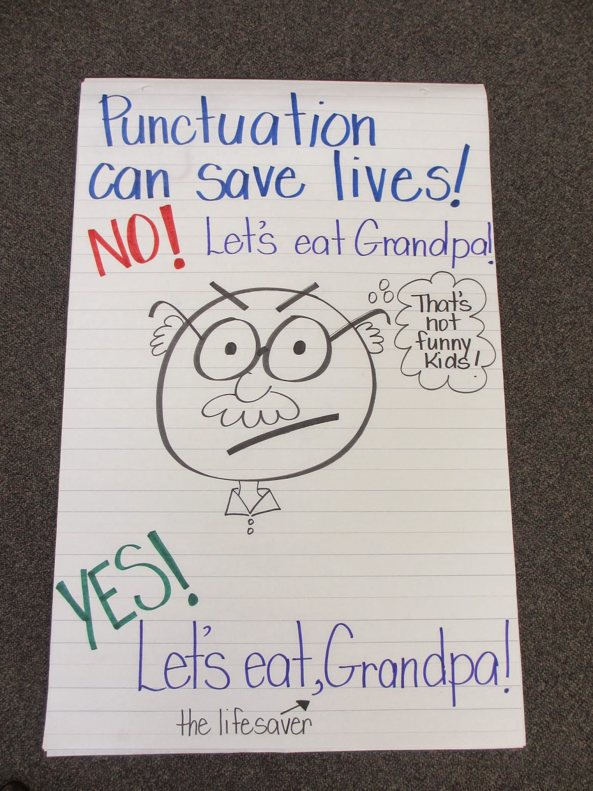 Me And My Threes: Punctuation Saves Lives!