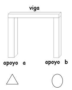 Conceptos Fuerzas Vectores Etc Diferencia Entre Estructura