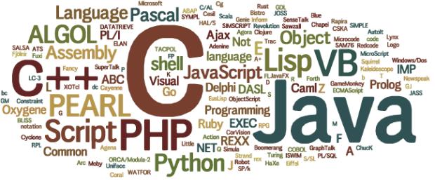 Thế nào là lập trình viên ? Những tố chất để trở thành lập trình viên