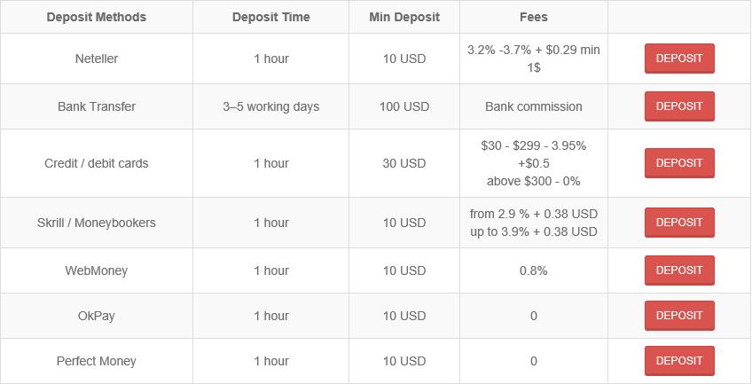Forex metal no deposit bonus 2015