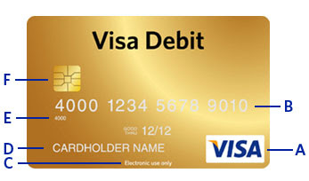 activate debit card your bank visa - Visa Debit Card App