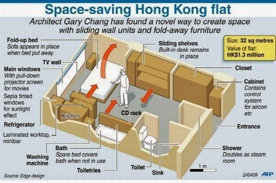 Many people receive got to alive inwards minor spaces New Home Ideas- Tiny Apartment Transforms