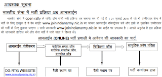 Indian-Army-Rally-Admit-Card-Jobs-Careers-Vacancy-Result-2018-19