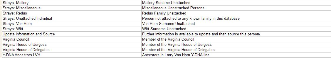 Family Roots and Branches: Larry's Legacy 9 Hashtag List