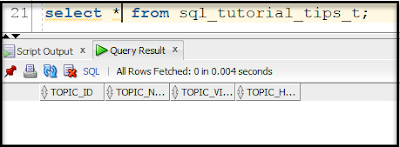SQL DELETE: All rows deleted by SQL Tutorial