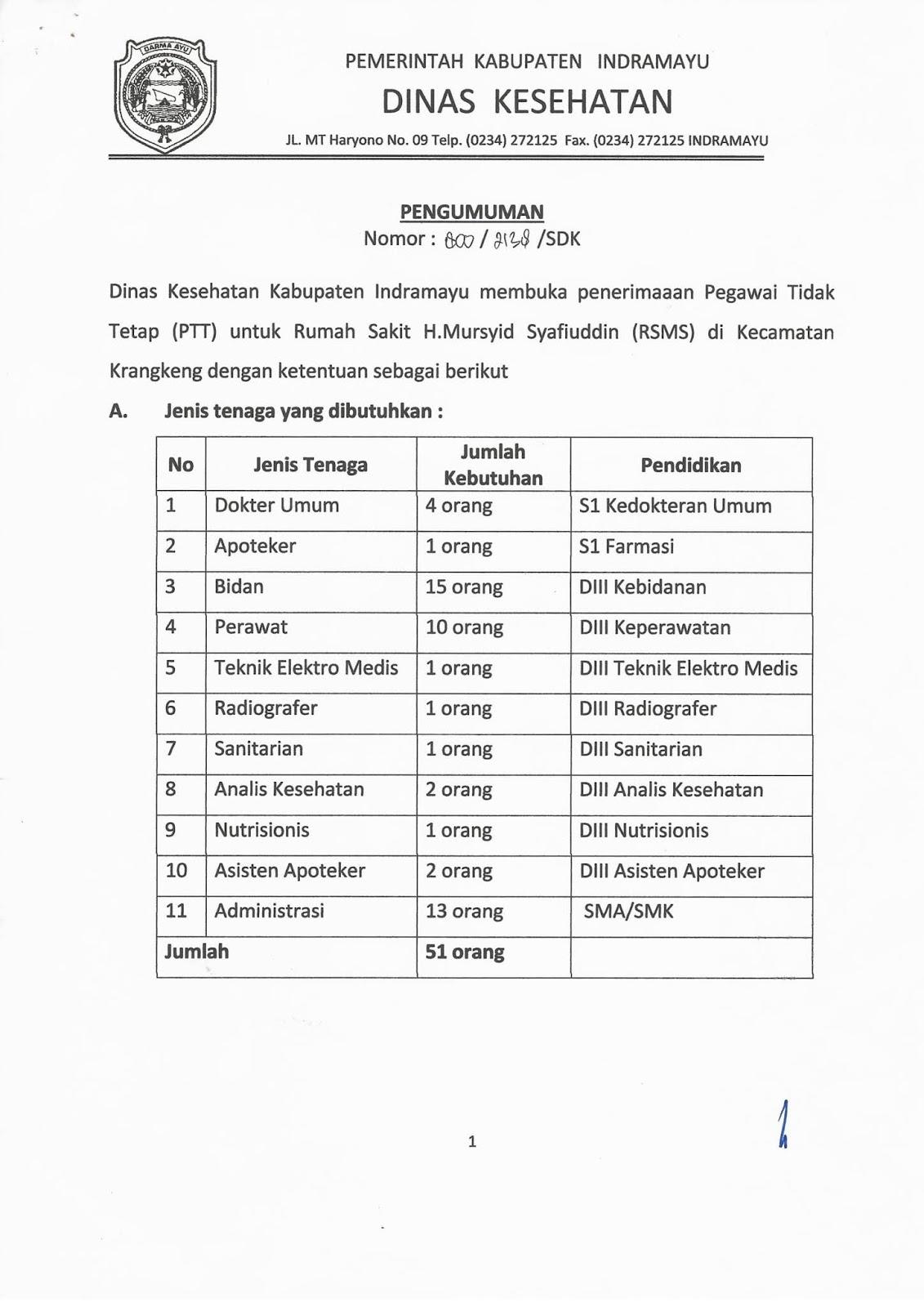 Lowongan Kerja  Rekrutmen PTT Dinas Kesehatan Kabupaten Indramayu [51 Formasi]  Oktober 2018