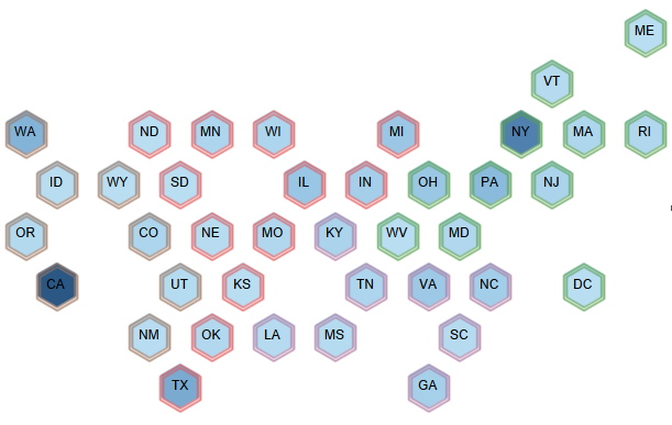 No Pie Charts: Create Flexible Custom Date Filters in Tableau
