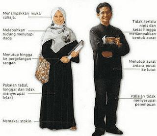 Makalah : Adab Berpakaian menurut Syariat Islam