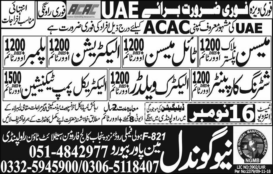 Rawalpindi Latest Jobs 2019