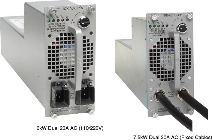 Cisco, Network Equipment Resource: Cisco Nexus 7000 and Nexus 7700
